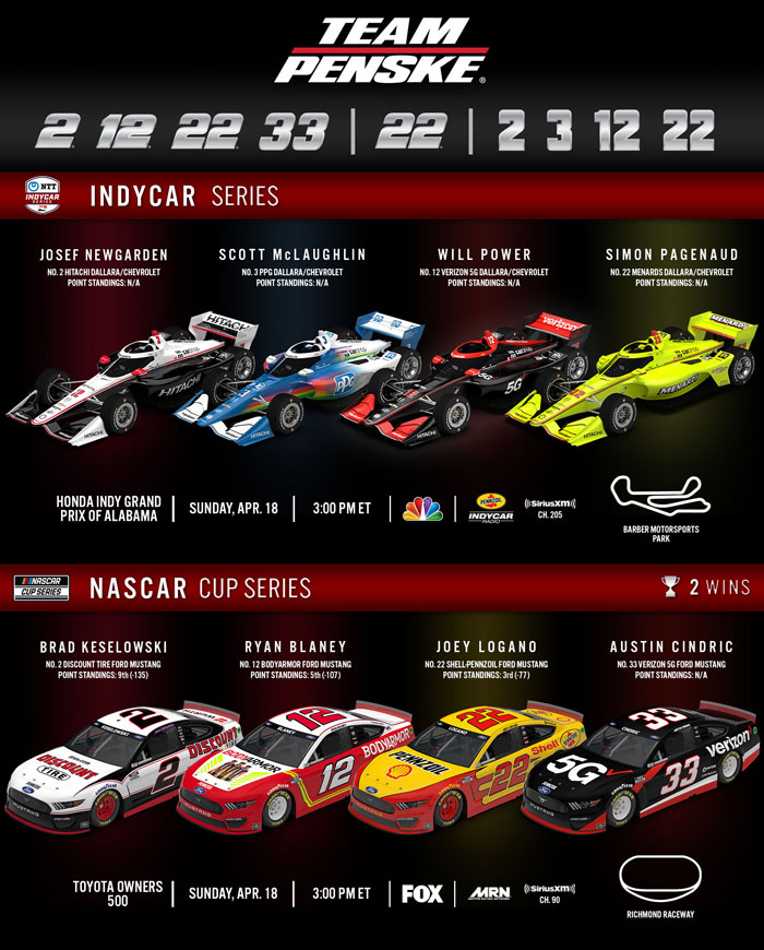 Team Penske Weekend Preview