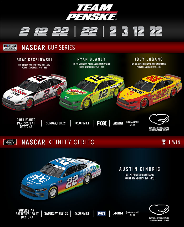 Team Penske Weekend Preview – Daytona Road Course