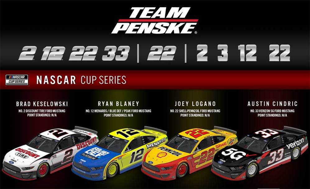 Team Penske Weekend Preview - Daytona