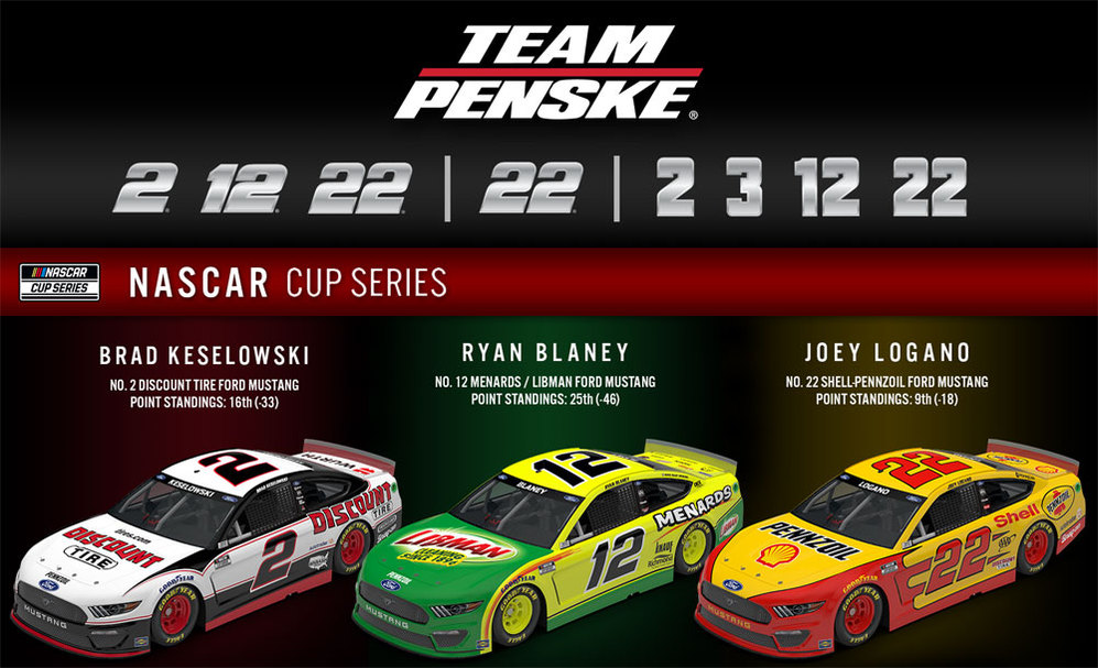 Team Penske Weekend Preview - Daytona Road Course (Cup&NXS)